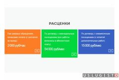 Системный администратор для малого бизнеса Москва